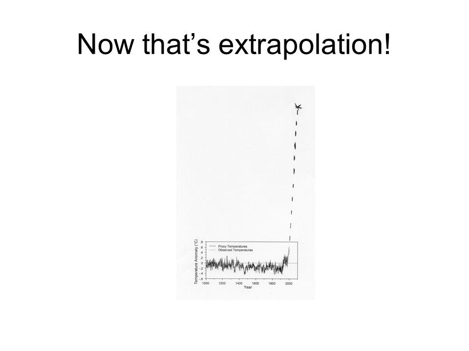 Now thats extrapolation!