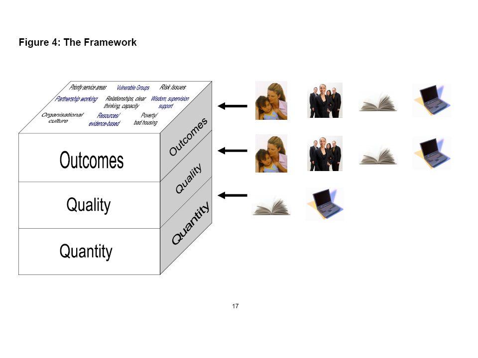 The Framework: Diagram 1
