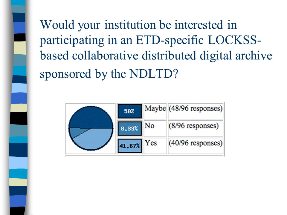 Would your institution be interested in participating in an ETD-specific LOCKSS- based collaborative distributed digital archive sponsored by the NDLT