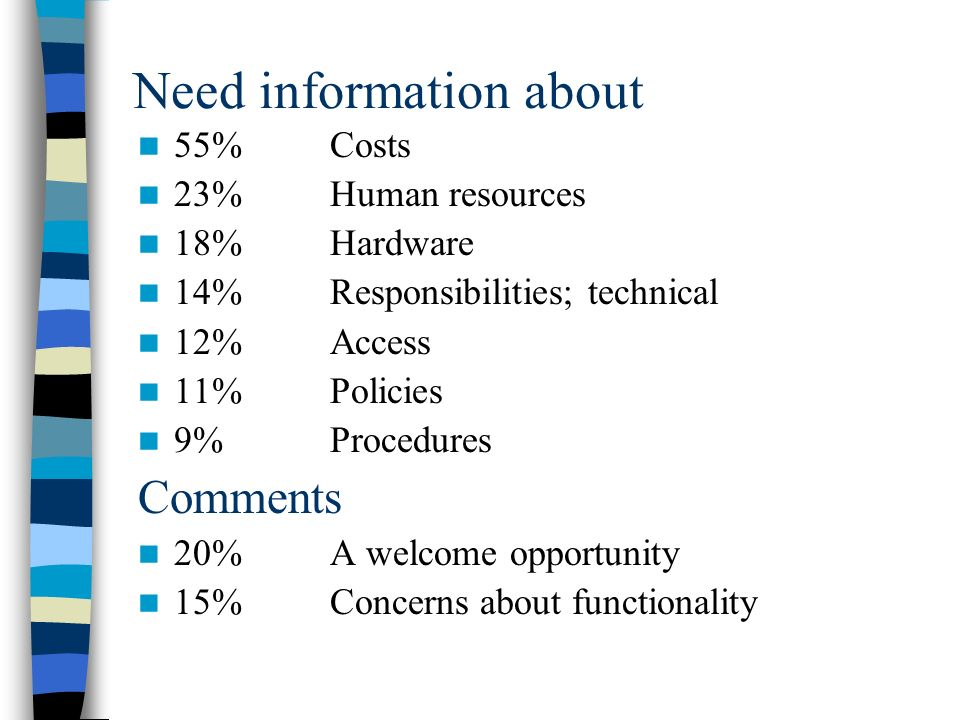 Need information about 55%Costs 23%Human resources 18%Hardware 14%Responsibilities; technical 12%Access 11%Policies 9%Procedures Comments 20%A welcome opportunity 15%Concerns about functionality