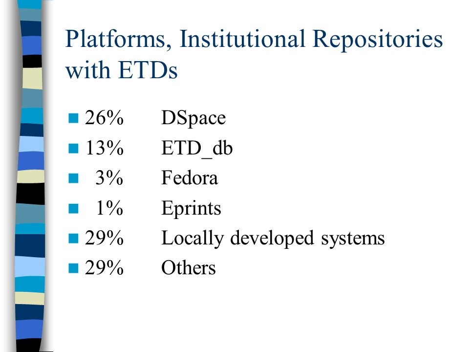 Platforms, Institutional Repositories with ETDs 26%DSpace 13% ETD_db 3%Fedora 1%Eprints 29%Locally developed systems 29% Others
