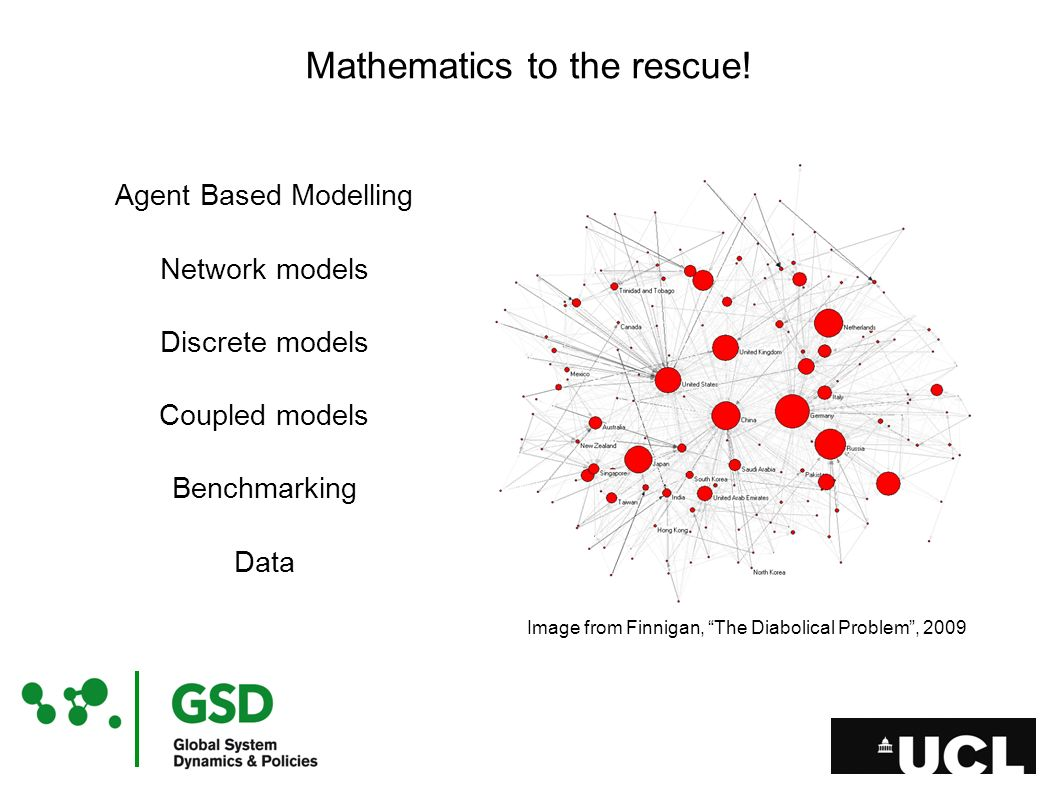 Mathematics to the rescue! Agent Based Modelling Network models Discrete models Coupled models Benchmarking Data Image from Finnigan, The Diabolical P