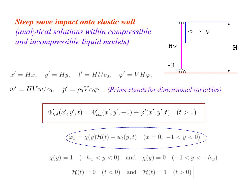 Steep wave impact onto elastic wall (analytical solutions within compressible and incompressible liquid models) V H -H -Hw (Prime stands for dimensional variables)