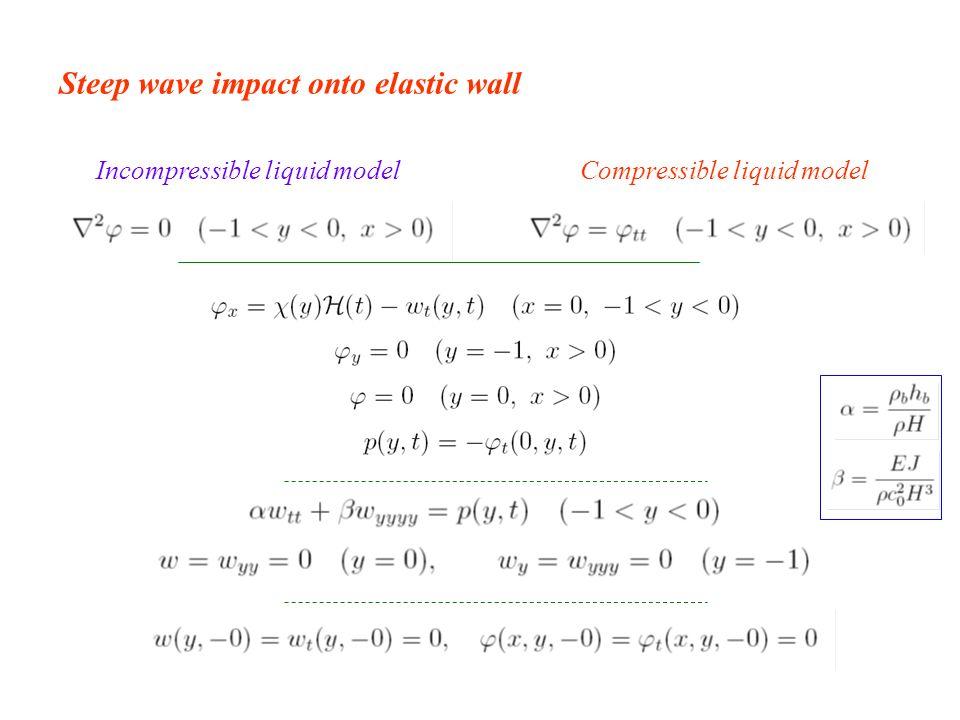 Steep wave impact onto elastic wall Incompressible liquid modelCompressible liquid model