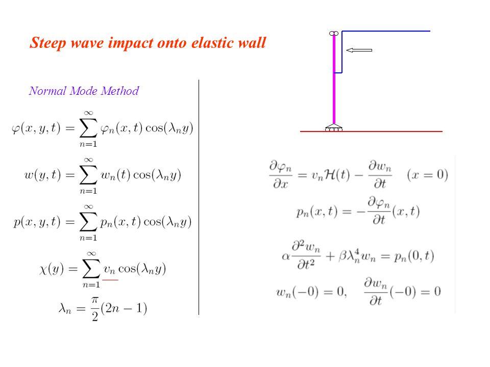 Steep wave impact onto elastic wall Normal Mode Method