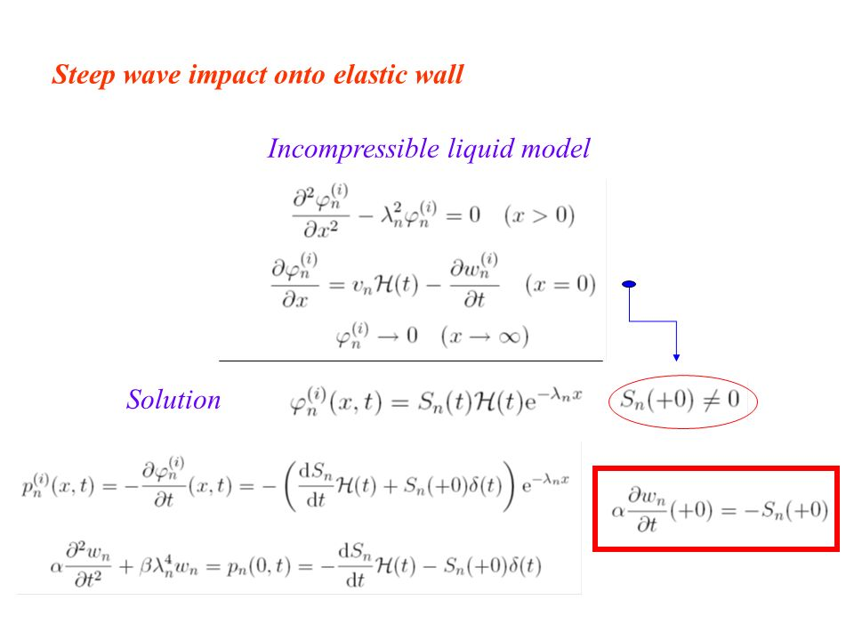 Steep wave impact onto elastic wall Incompressible liquid model Solution