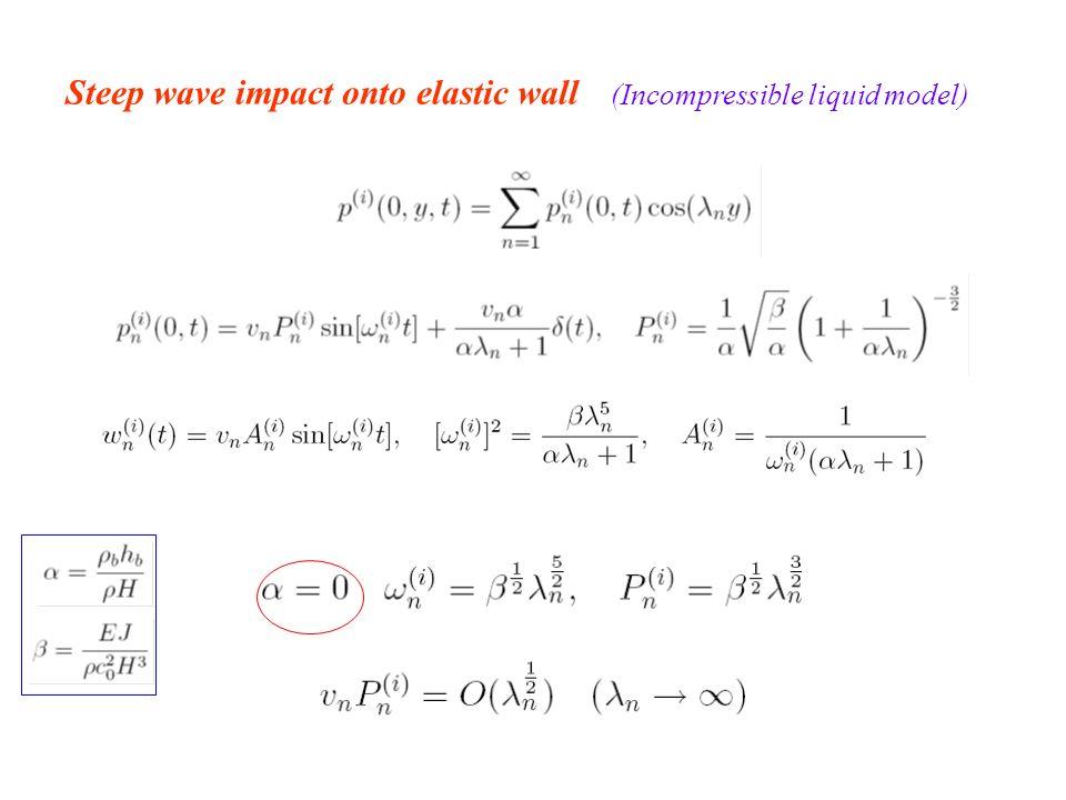 Steep wave impact onto elastic wall (Incompressible liquid model)