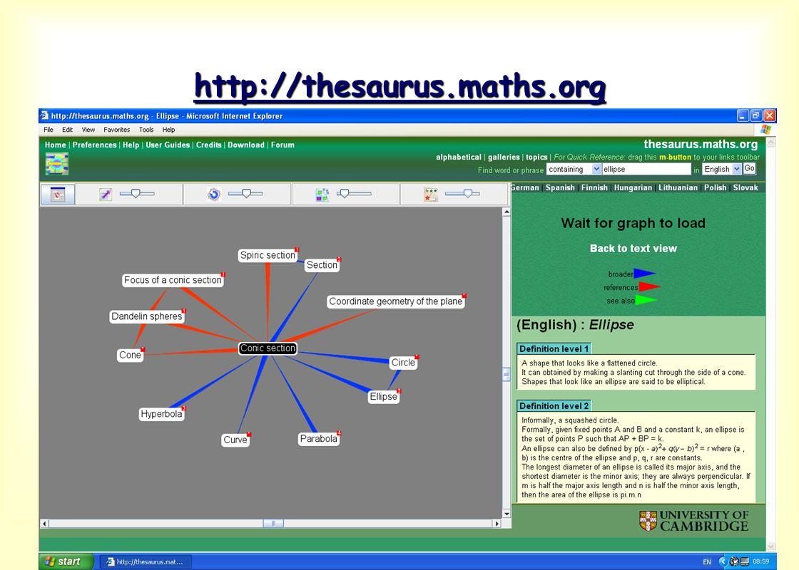 EWM Conference Cambridge Sept. 2007 http://thesaurus.maths.org