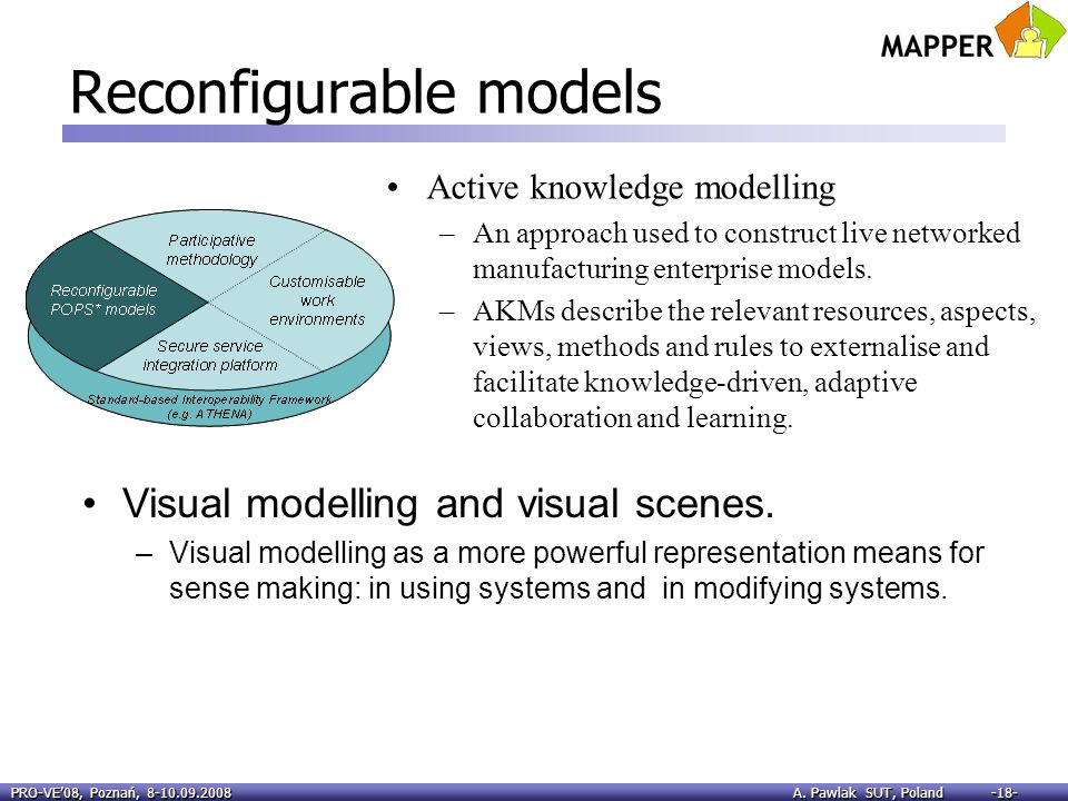 PRO-VE08, Poznań, 8-10.09.2008 A. Pawlak SUT, Poland -18- Active knowledge modelling –An approach used to construct live networked manufacturing enter