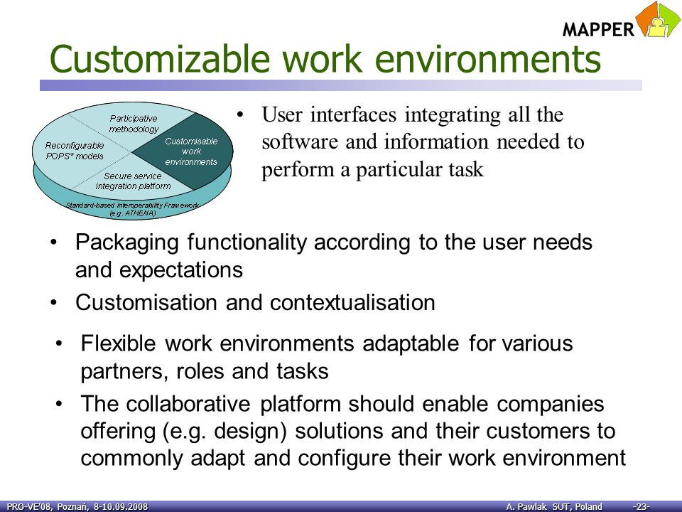 PRO-VE08, Poznań, 8-10.09.2008 A. Pawlak SUT, Poland -23- Customizable work environments User interfaces integrating all the software and information