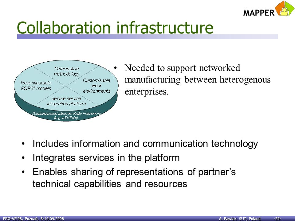PRO-VE08, Poznań, 8-10.09.2008 A. Pawlak SUT, Poland -24- Collaboration infrastructure Needed to support networked manufacturing between heterogenous
