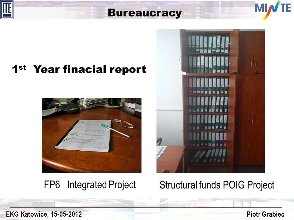 FP6 Integrated Project 1 st Year finacial report Structural funds POIG Project Bureaucracy EKG Katowice, 15-05-2012 Piotr Grabiec