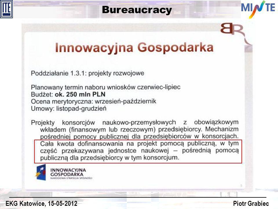 Bureaucracy EKG Katowice, 15-05-2012 Piotr Grabiec
