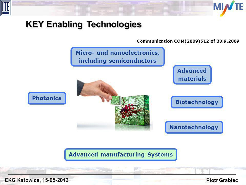 Nanotechnology Micro- and nanoelectronics, including semiconductors Photonics Advanced materials Biotechnology Communication COM(2009)512 of 30.9.2009