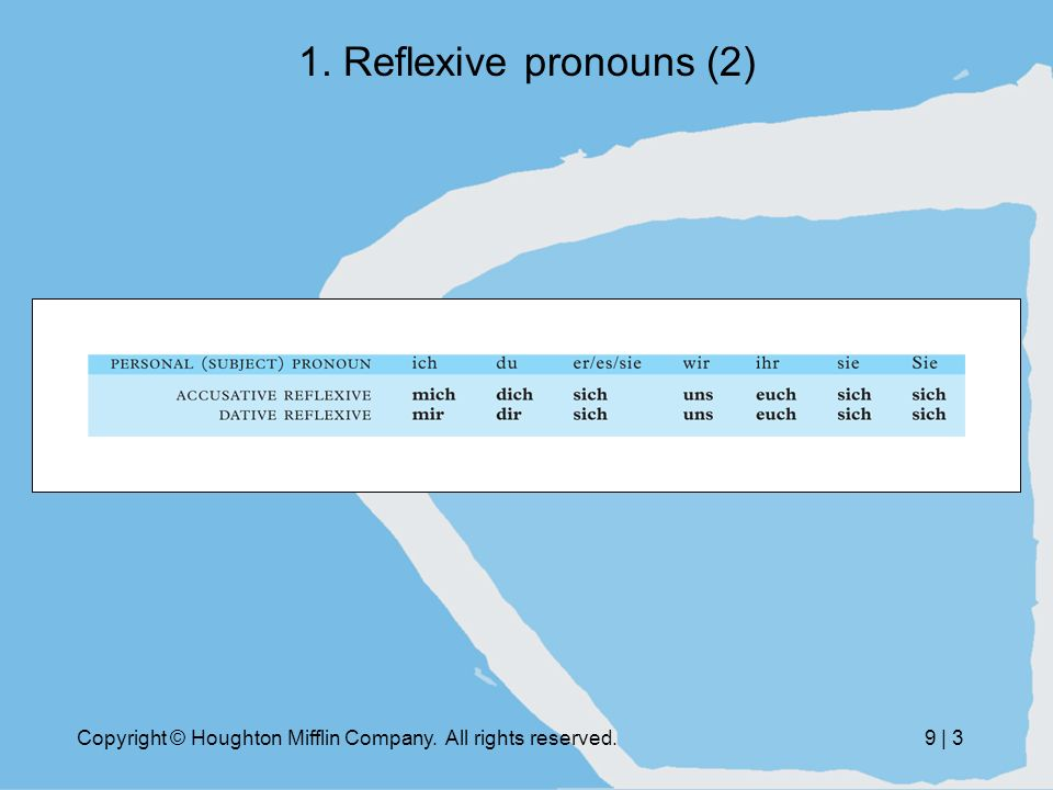 Copyright © Houghton Mifflin Company. All rights reserved.9   3 1. Reflexive pronouns (2)