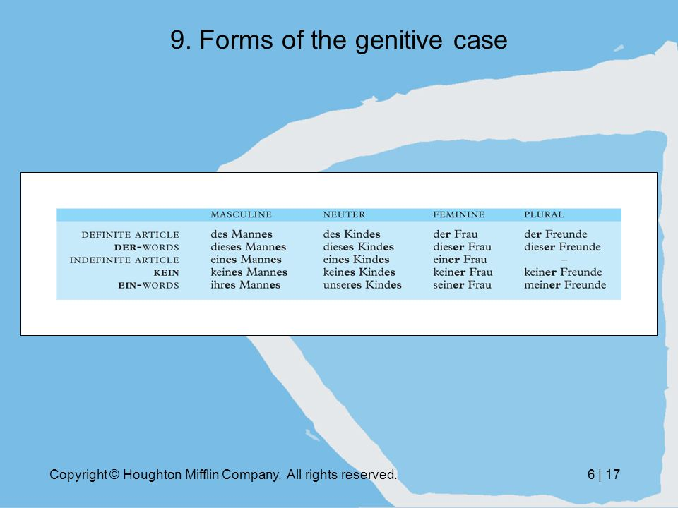 Copyright © Houghton Mifflin Company. All rights reserved.6 | 17 9. Forms of the genitive case