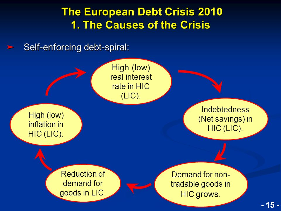 © RAINER MAURER, Pforzheim - 15 - Self-enforcing debt-spiral: Self-enforcing debt-spiral: High (low) inflation in HIC (LIC).