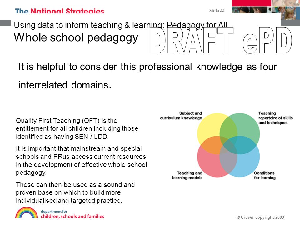 © Crown copyright 2009 Slide 33 Using data to inform teaching & learning: Pedagogy for All Whole school pedagogy It is helpful to consider this profes