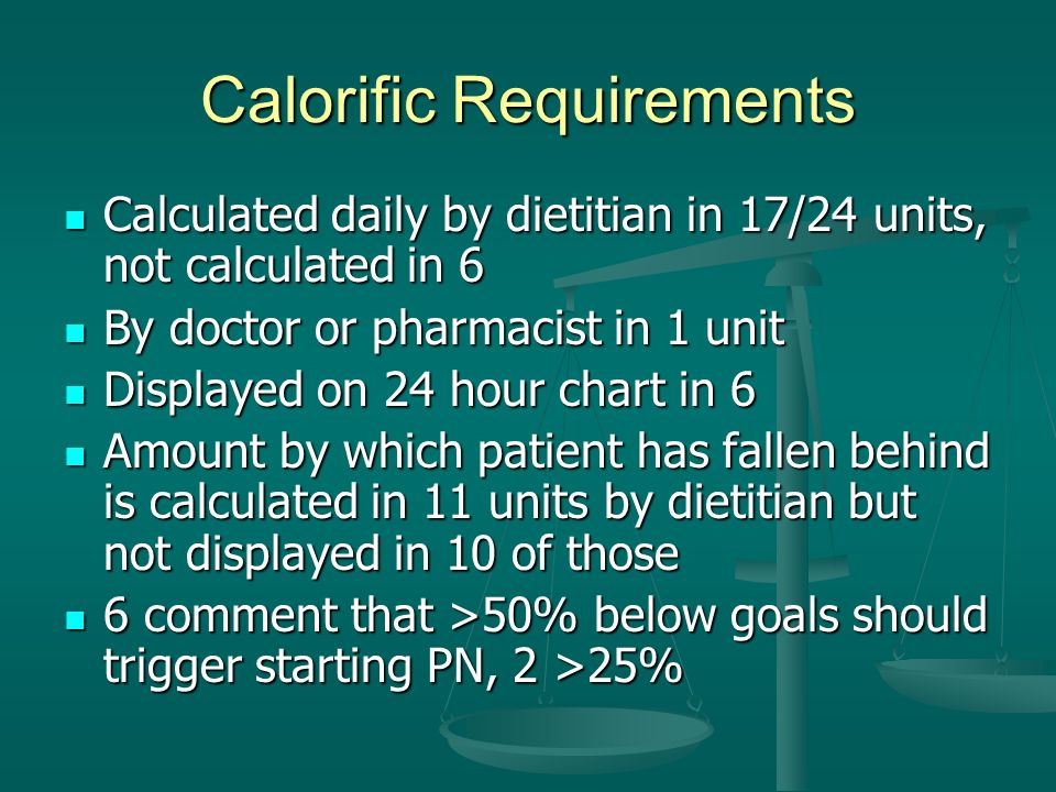 Calorific Requirements Calculated daily by dietitian in 17/24 units, not calculated in 6 Calculated daily by dietitian in 17/24 units, not calculated in 6 By doctor or pharmacist in 1 unit By doctor or pharmacist in 1 unit Displayed on 24 hour chart in 6 Displayed on 24 hour chart in 6 Amount by which patient has fallen behind is calculated in 11 units by dietitian but not displayed in 10 of those Amount by which patient has fallen behind is calculated in 11 units by dietitian but not displayed in 10 of those 6 comment that >50% below goals should trigger starting PN, 2 >25% 6 comment that >50% below goals should trigger starting PN, 2 >25%