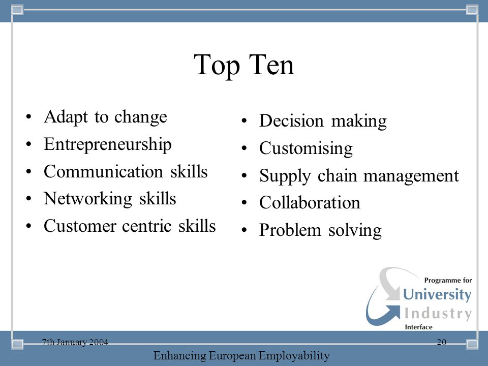 -- 21 st October 2003 -- Thursday 23 rd MarchTThursday 25 th M 2006 Enhancing European Employability 7th January 200420 Top Ten Adapt to change Entrep