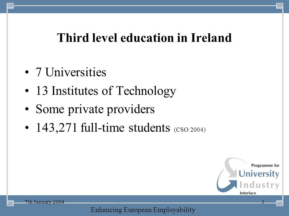 -- 21 st October 2003 -- Thursday 23 rd MarchTThursday 25 th M 2006 Enhancing European Employability 7th January 20043 Third level education in Irelan