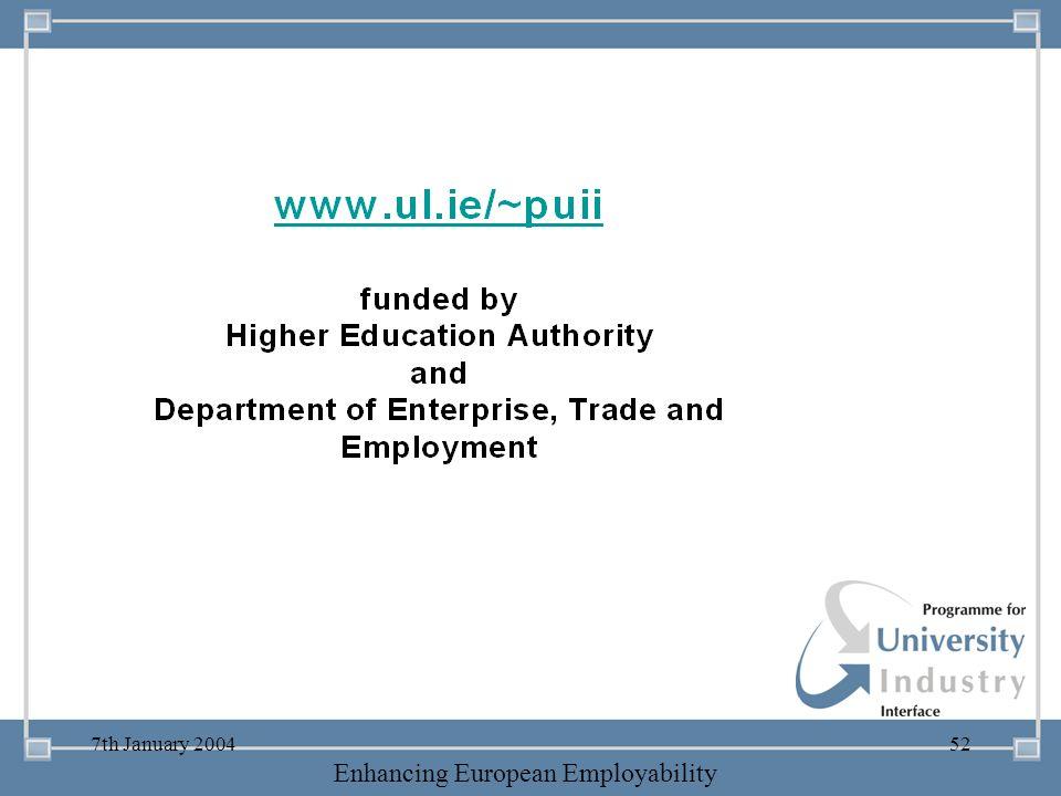 -- 21 st October 2003 -- Thursday 23 rd MarchTThursday 25 th M 2006 Enhancing European Employability 7th January 200452