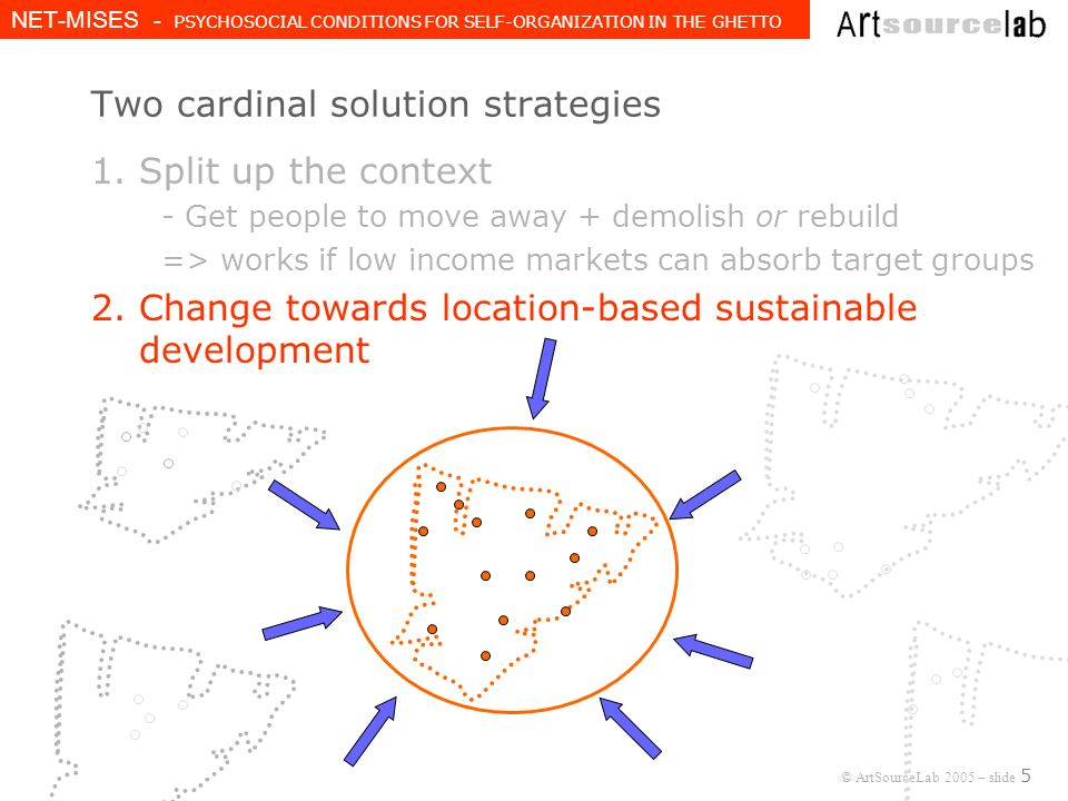 © ArtSourceLab 2005 – slide 5 NET-MISES - PSYCHOSOCIAL CONDITIONS FOR SELF-ORGANIZATION IN THE GHETTO Two cardinal solution strategies 1.Split up the context - Get people to move away + demolish or rebuild => works if low income markets can absorb target groups 2.Change towards location-based sustainable development