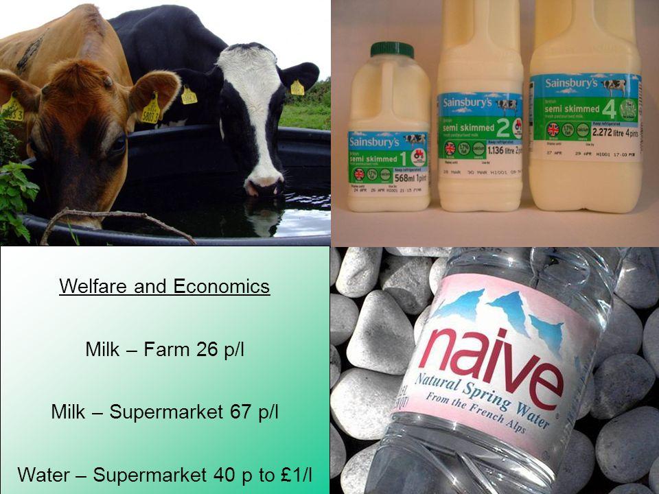 10 Welfare and Economics Milk – Farm 26 p/l Milk – Supermarket 67 p/l Water – Supermarket 40 p to £1/l