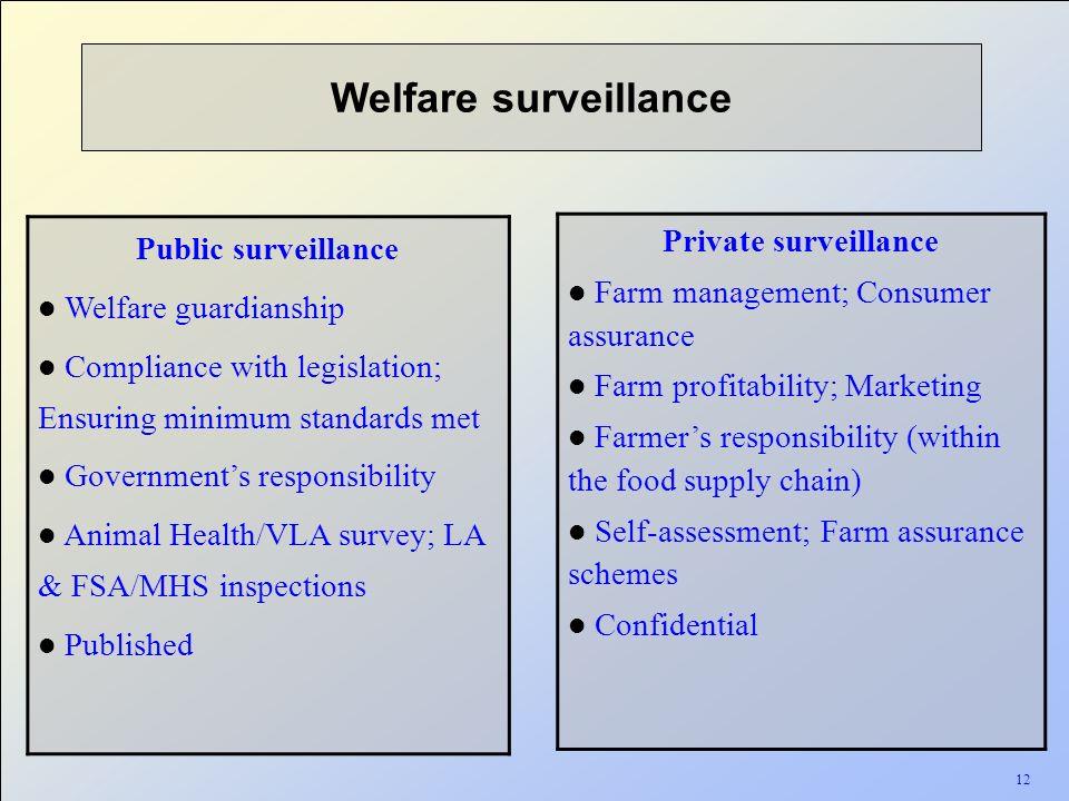 12 Public surveillance l Welfare guardianship l Compliance with legislation; Ensuring minimum standards met l Governments responsibility l Animal Heal