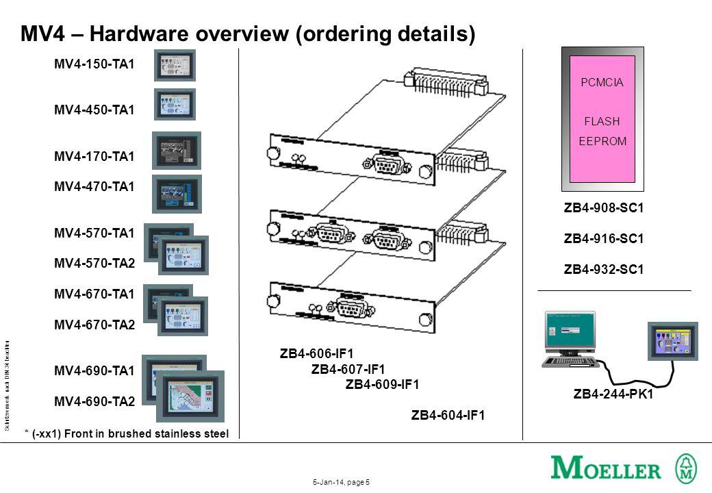 Schutzvermerk nach DIN 34 beachten 5-Jan-14, page 5 PCMCIA FLASH EEPROM ZB4-908-SC1 ZB4-916-SC1 ZB4-932-SC1 ZB4-606-IF1 ZB4-607-IF1 ZB4-609-IF1 ZB4-60