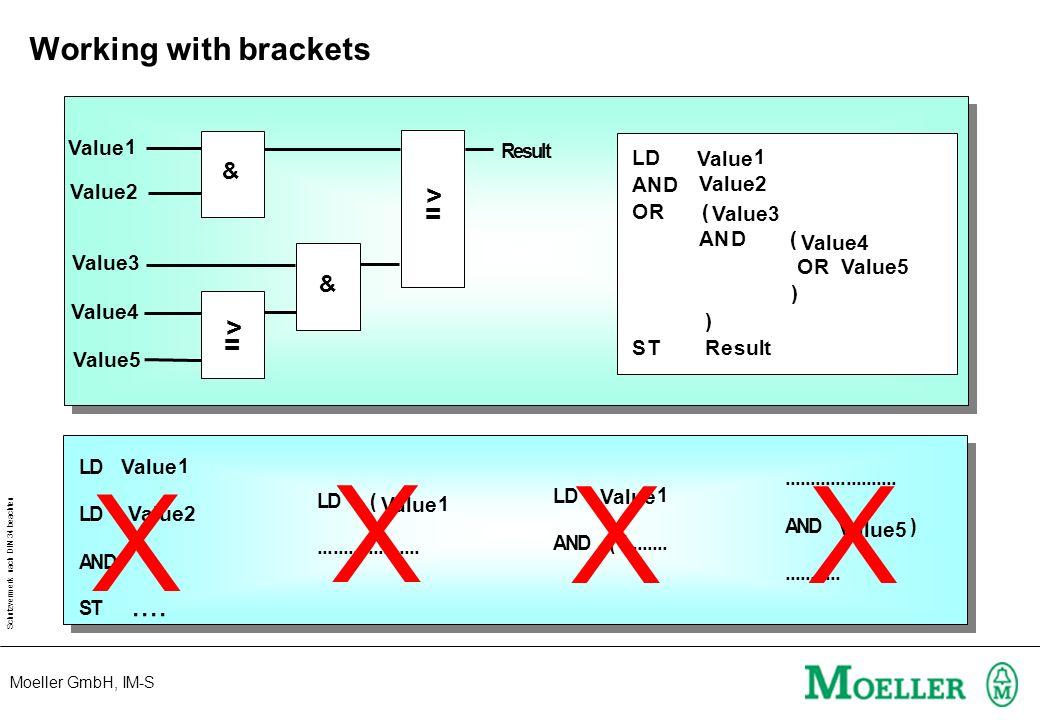 Moeller GmbH, IM-S Schutzvermerk nach DIN 34 beachten & & > = > = Result LD AND OR ( AND ( OR ) ) ST Result LD (....................