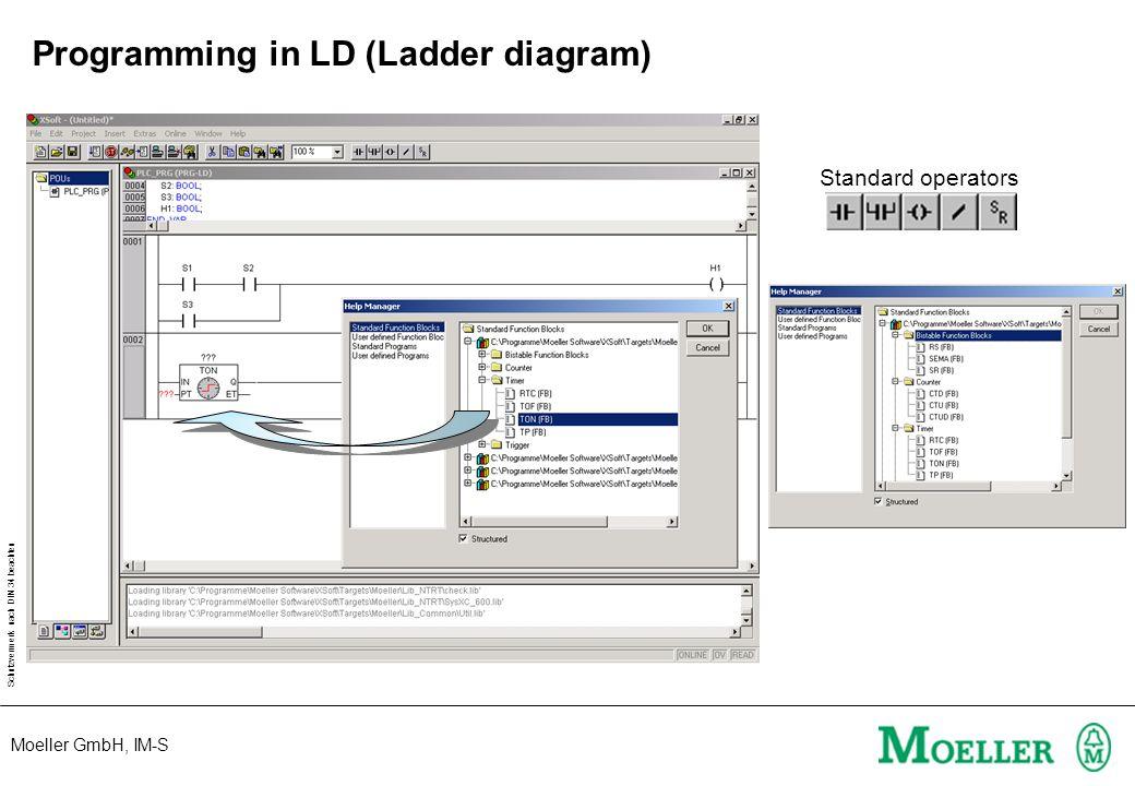 Moeller GmbH, IM-S Schutzvermerk nach DIN 34 beachten Standard operators Programming in LD (Ladder diagram)