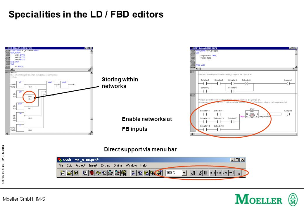 Moeller GmbH, IM-S Schutzvermerk nach DIN 34 beachten Storing within networks Direct support via menu bar Enable networks at FB inputs Specialities in the LD / FBD editors