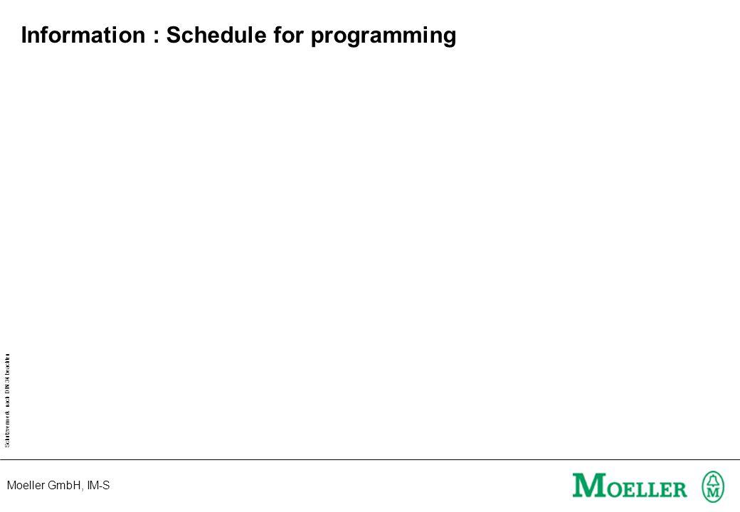 Moeller GmbH, IM-S Schutzvermerk nach DIN 34 beachten Information : Schedule for programming