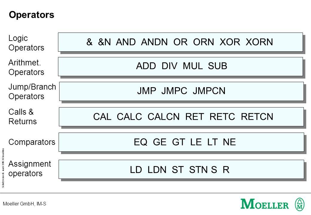 Moeller GmbH, IM-S Schutzvermerk nach DIN 34 beachten JMP JMPC JMPCN Jump/Branch Operators & &N AND ANDN OR ORN XOR XORN Logic Operators ADD DIV MUL SUB Arithmet.