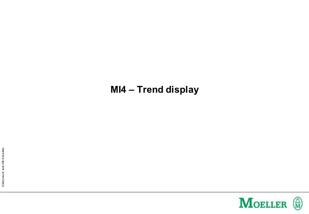 Schutzvermerk nach DIN 34 beachten MI4 – Trend display