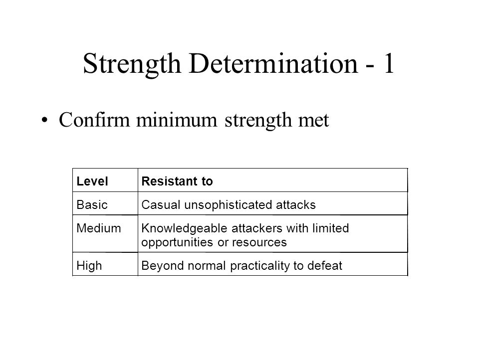 Strength Determination - 1 Confirm minimum strength met LevelResistant to BasicCasual unsophisticated attacks MediumKnowledgeable attackers with limited opportunities or resources HighBeyond normal practicality to defeat