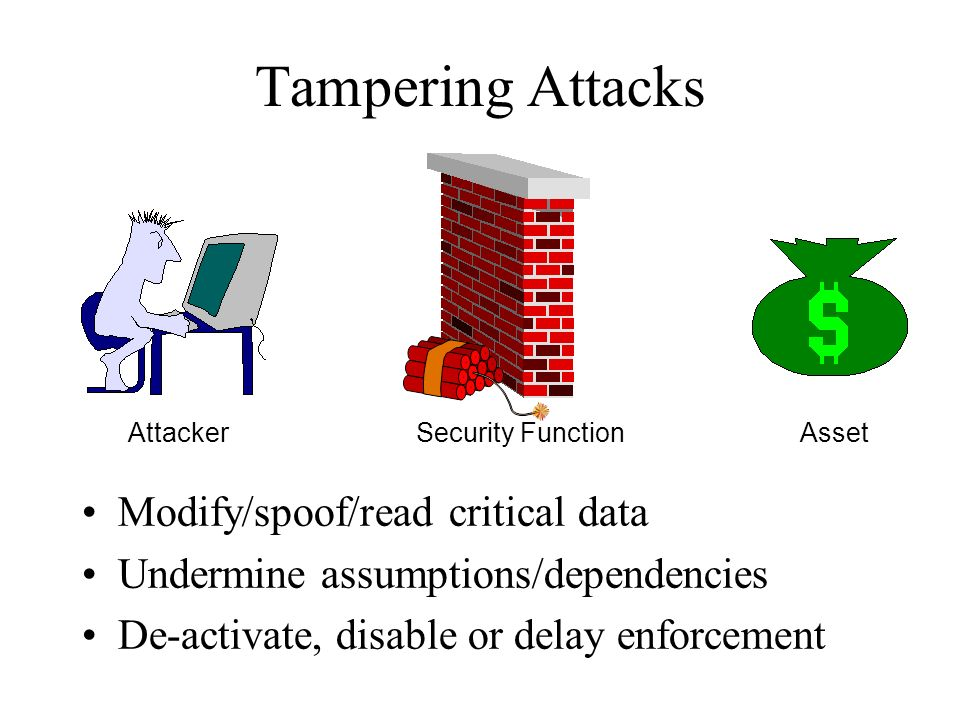 Tampering Attacks Modify/spoof/read critical data Undermine assumptions/dependencies De-activate, disable or delay enforcement Attacker Asset Security