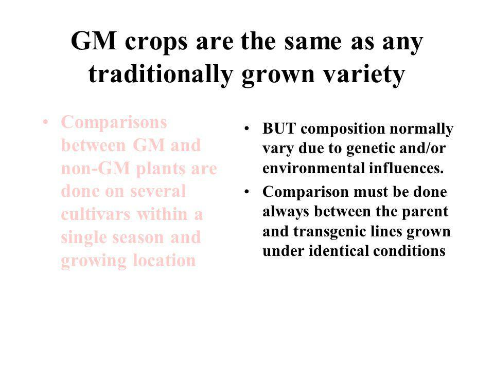 GM crops are the same as any traditionally grown variety Comparisons between GM and non-GM plants are done on several cultivars within a single season