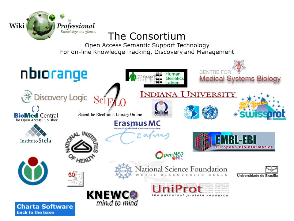 The Consortium Open Access Semantic Support Technology For on-line Knowledge Tracking, Discovery and Management