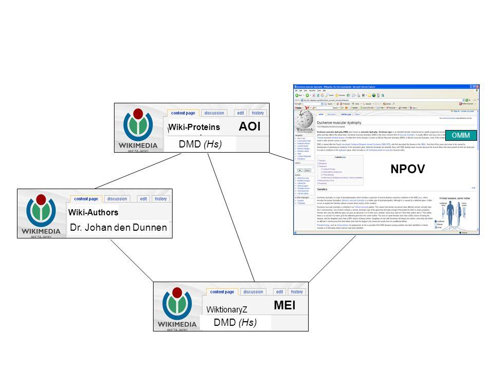 Dr. Johan den Dunnen Wiki-Authors OMIM NPOV DMD (Hs) MEI Wiki-Proteins DMD (Hs) AOI