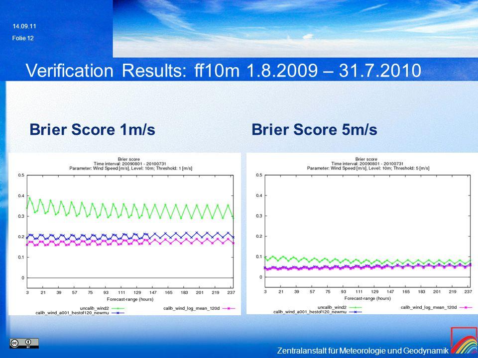 Zentralanstalt für Meteorologie und Geodynamik Verification Results: ff10m 1.8.2009 – 31.7.2010 Brier Score 1m/sBrier Score 5m/s 14.09.11 Folie 12