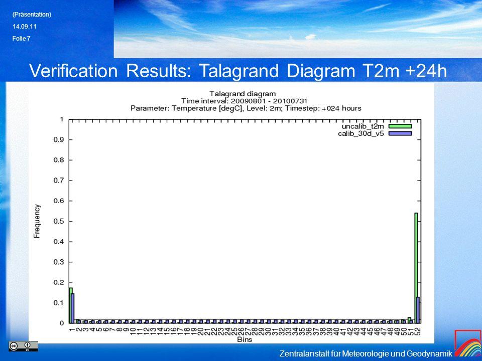 Zentralanstalt für Meteorologie und Geodynamik Verification Results: Talagrand Diagram T2m +24h 14.09.11 (Präsentation) Folie 7