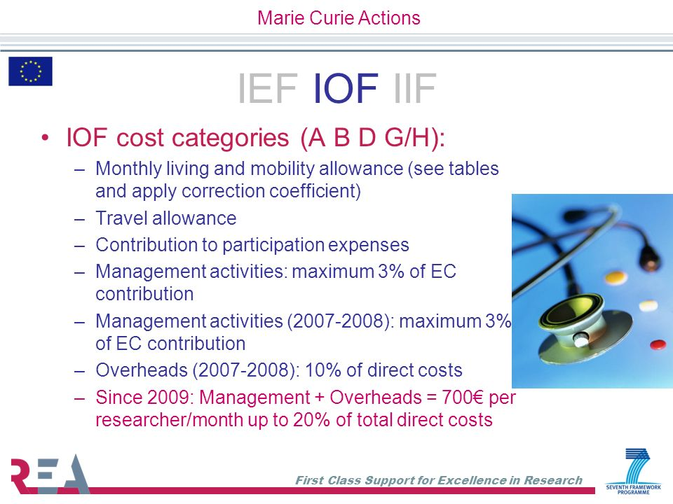 First Class Support for Excellence in Research IEF IOF IIF IOF cost categories (A B D G/H): –Monthly living and mobility allowance (see tables and app