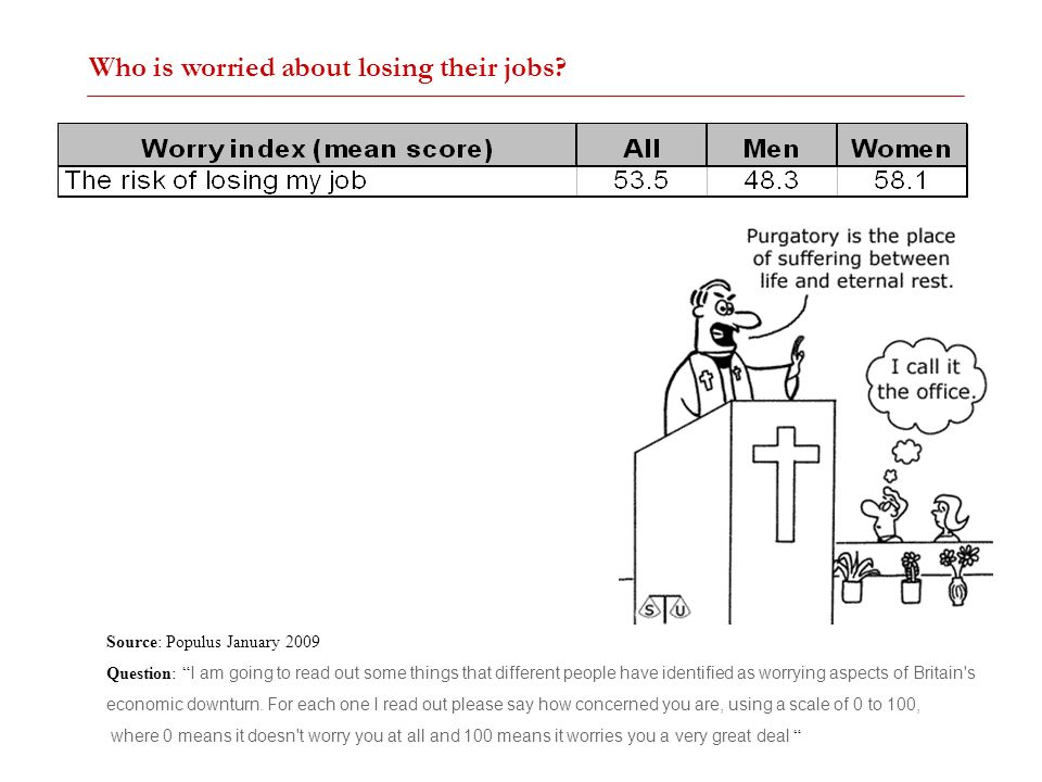Who is worried about losing their jobs? Source: Populus January 2009 Question: I am going to read out some things that different people have identifie