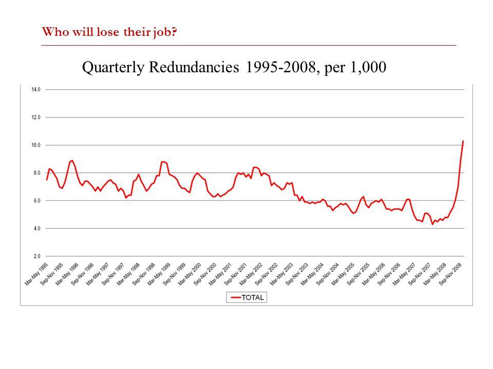 Who will lose their job? Quarterly Redundancies 1995-2008, per 1,000