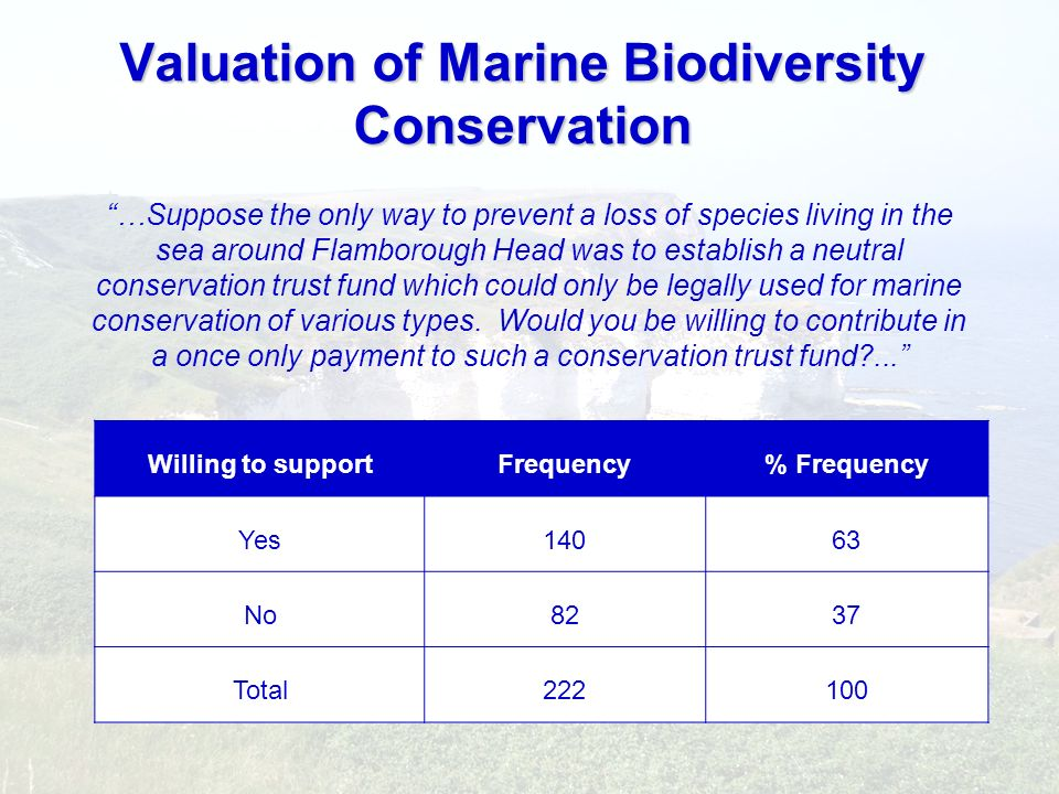 Valuation of Marine Biodiversity Conservation Willing to supportFrequency% Frequency Yes14063 No8237 Total222100 …Suppose the only way to prevent a lo