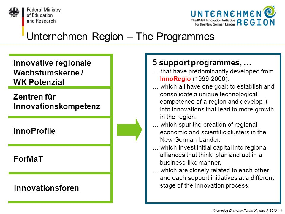 Knowledge Economy Forum IX, May 5, Unternehmen Region – The Programmes 5 support programmes, … … that have predominantly developed from InnoRegio ( ).