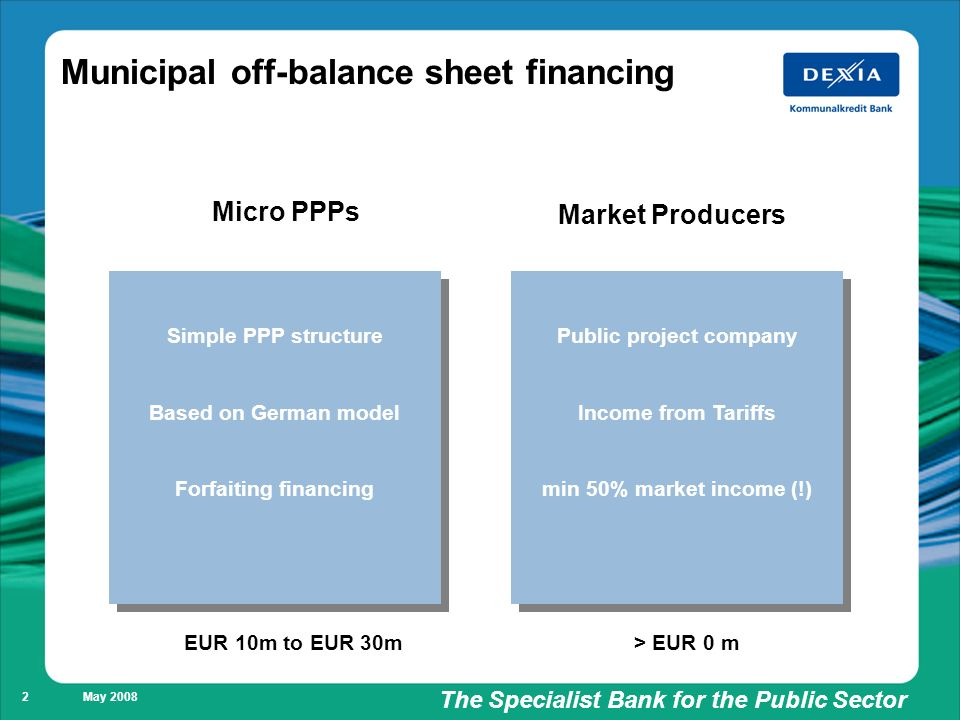 Füllung weiß/ keine Füllung The Specialist Bank for the Public Sector May 2008 2 Municipal off-balance sheet financing Simple PPP structure Based on German model Forfaiting financing Simple PPP structure Based on German model Forfaiting financing Micro PPPs Market Producers EUR 10m to EUR 30m> EUR 0 m Public project company Income from Tariffs min 50% market income (!) Public project company Income from Tariffs min 50% market income (!)