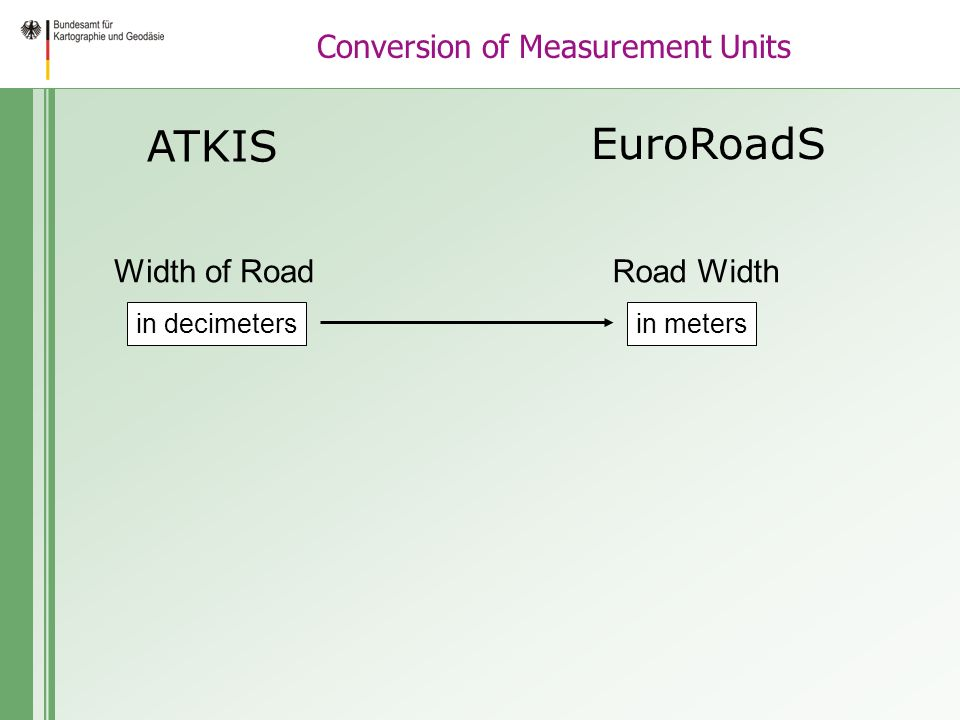 Conversion of Measurement Units ATKIS EuroRoadS Width of Road in decimeters Road Width in meters